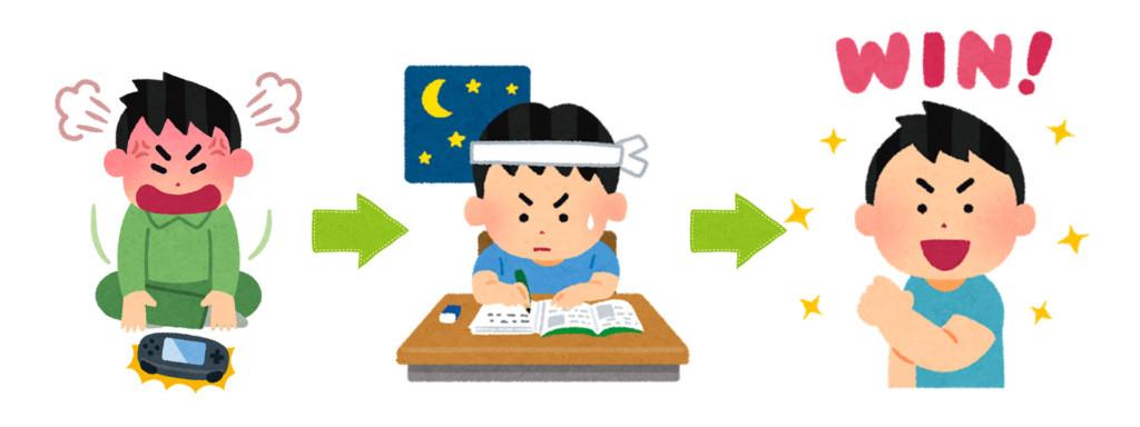 スマブラの勝率を効率良く上げる方法「対策ノート」の取り方を紹介!【後編】